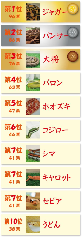 web_senkyo2017_result01-10