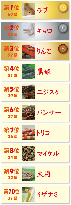 web_senkyo2018_result01-10