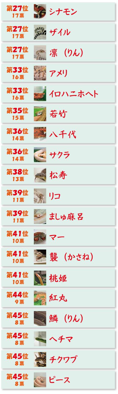 web_senkyo2018_result30-45