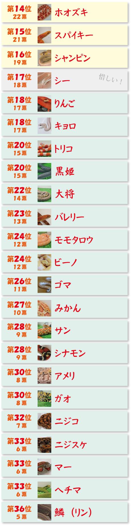 web_senkyo_result14-36